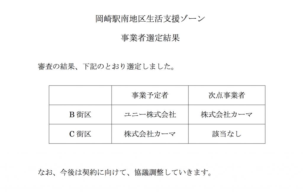 岡崎駅南ユニーとカーマが出店予定だった