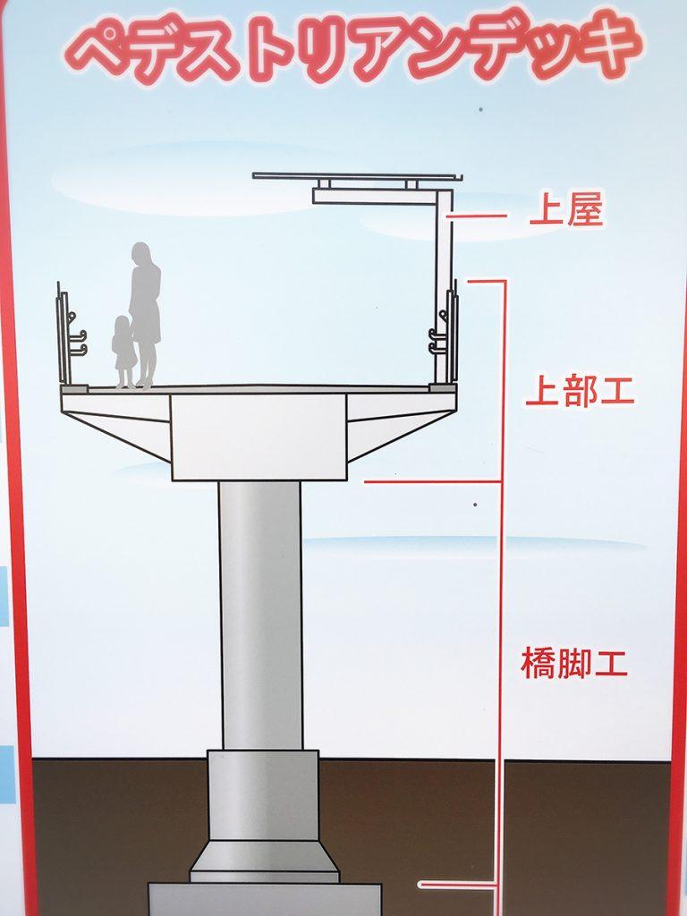 東岡崎駅ペストリアンデッキ