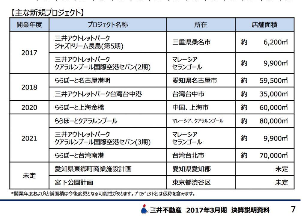 三井不動産決算説明資料