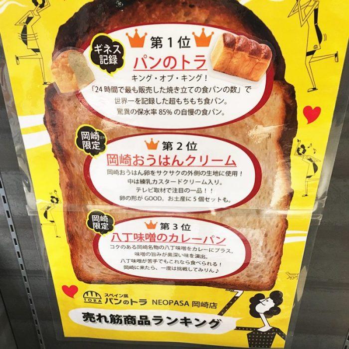 パンのトラの人気商品は?